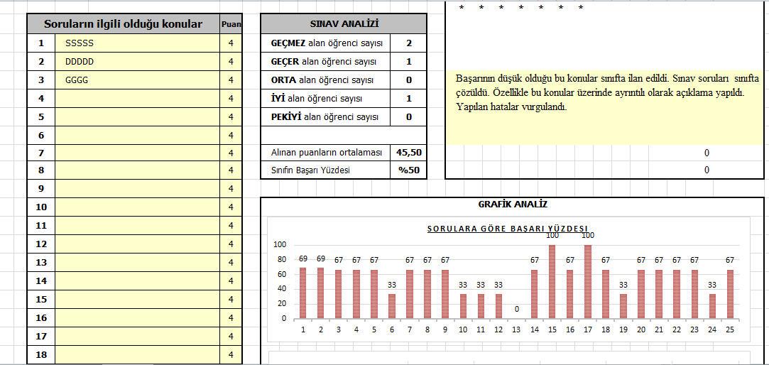 sinav-analiz-prog-4