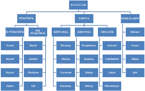 Kayaclar