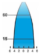 gelişmişş-ülke-nüfus-piramidi