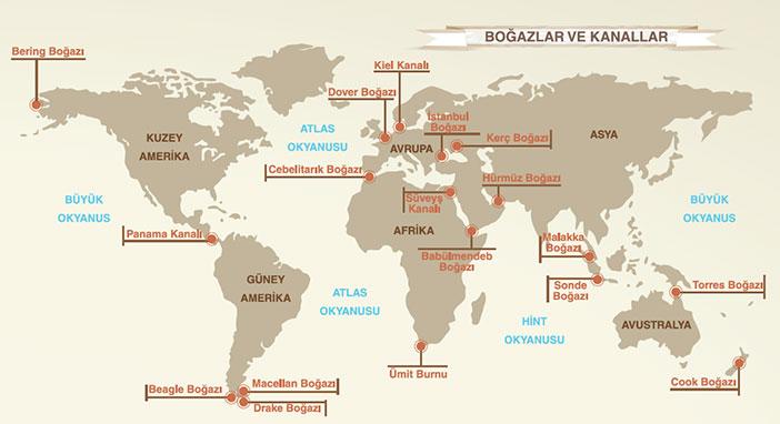 Dünyadaki Boğazlar ve Kanallar Haritası