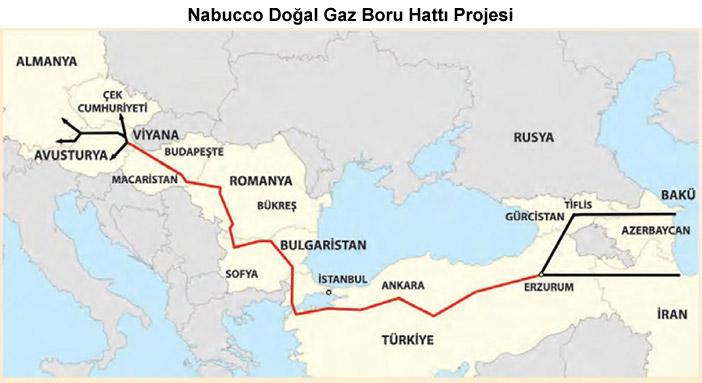 Nabucco Doğal Gaz Boru Hattı Haritası