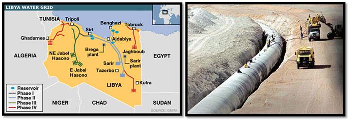 Libya Yapay Nehir Projesi