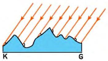 Güneş ışınlarının gelişine Bakı etkisi