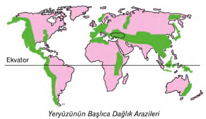 Yeryüzü Şekillerine Göre Bölgeler