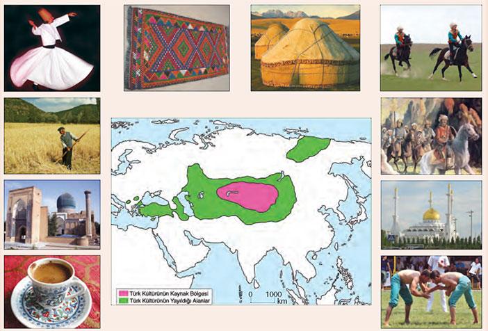 Türk Kültürü Simgeleri