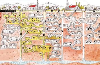 Derinkuyu yeraltı şehri