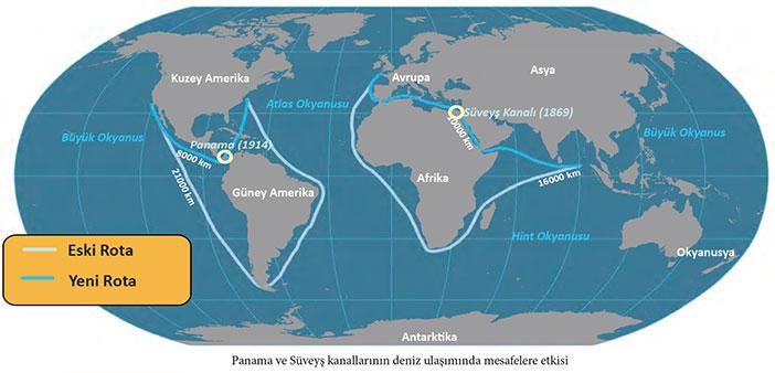Panama ve Süveyş Kanalı