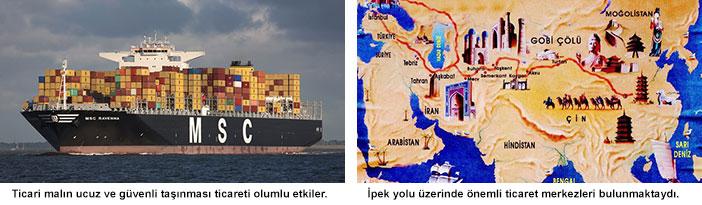 Ticaret Yolları