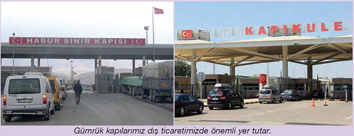 Transit Ticaret