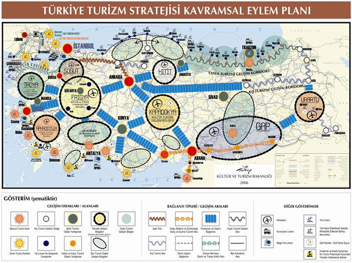 Türkiye turizm stratejisi kavramsal eylem planı 2023