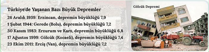 Türkiyede yaşanan bazı büyük depremler