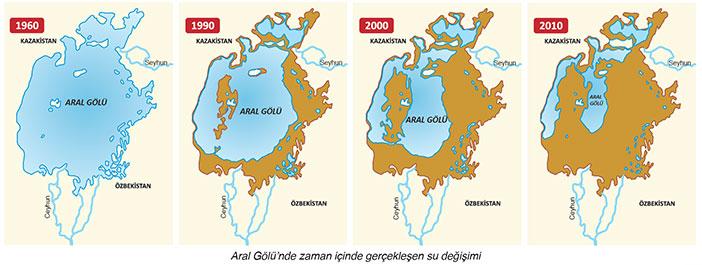 Aral Gölü