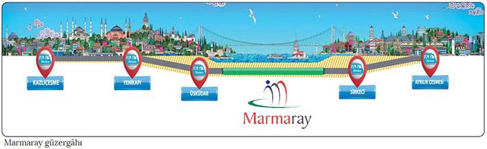 Marmaray Güzergahı