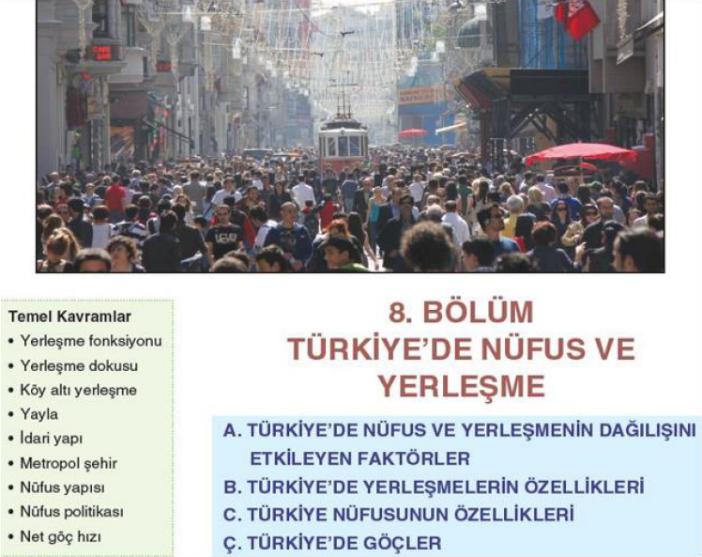 Türkiye'de Nüfus ve Yerleşme