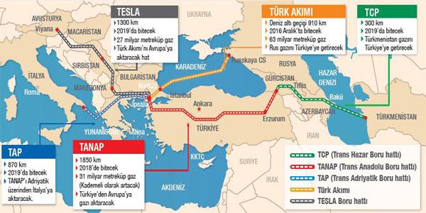 Türkiyenin Jeopolitik Konumu