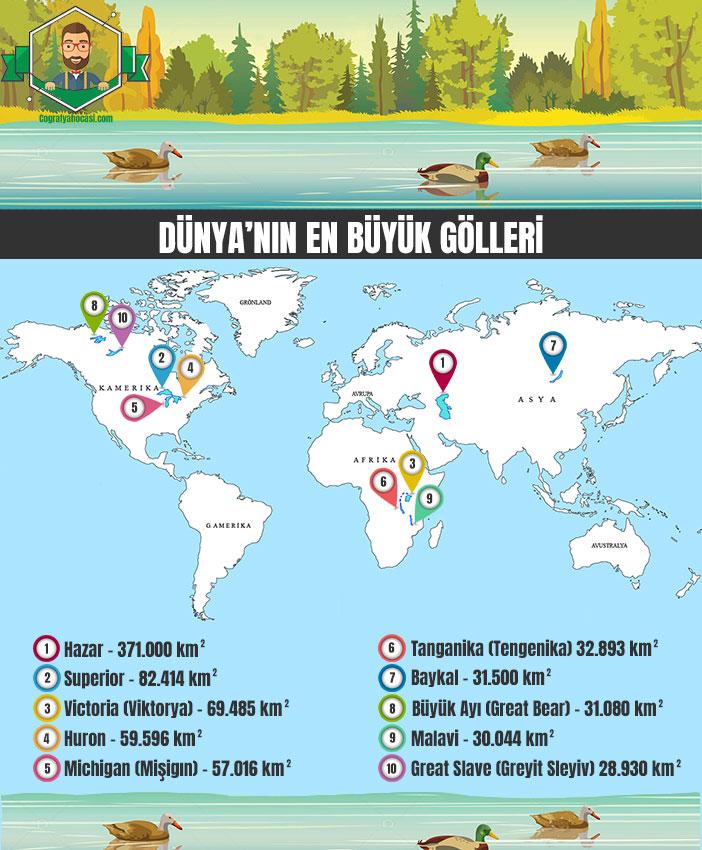 Dünya'nın En Büyük Gölleri