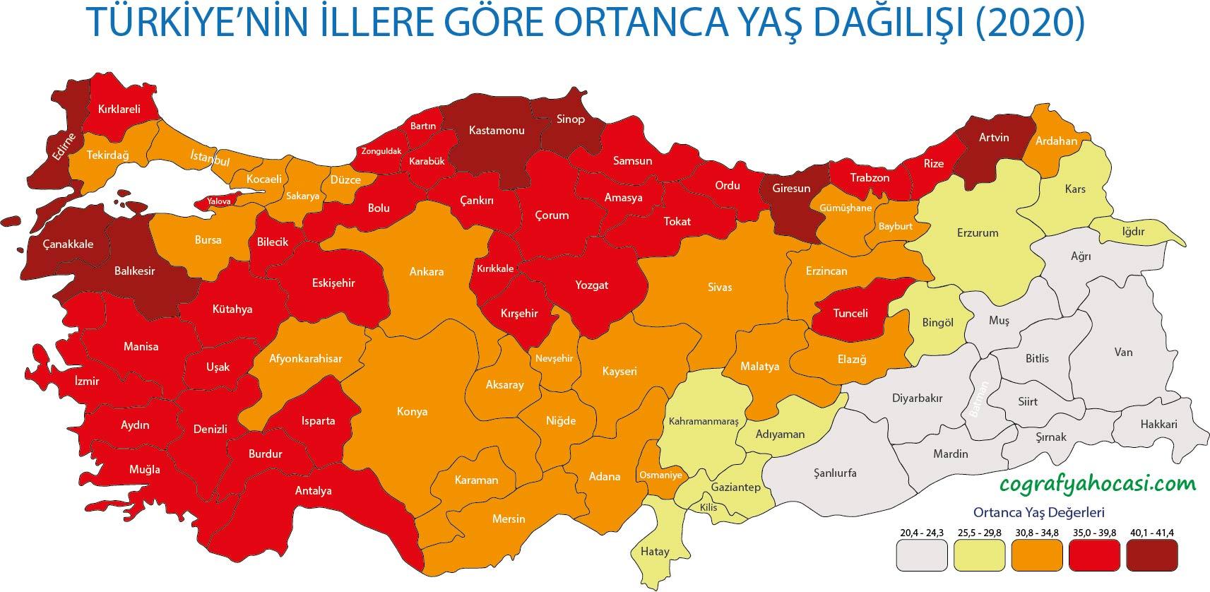 Türkiye'nin İllere Göre Ortanca Yaş Dağılış Haritası (2020)