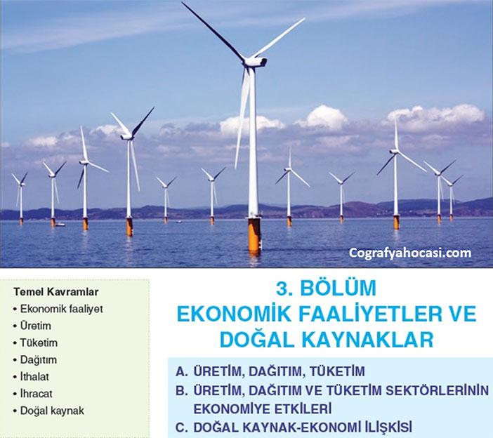 Ekonomik Faaliyetler ve Doğal Kaynaklar