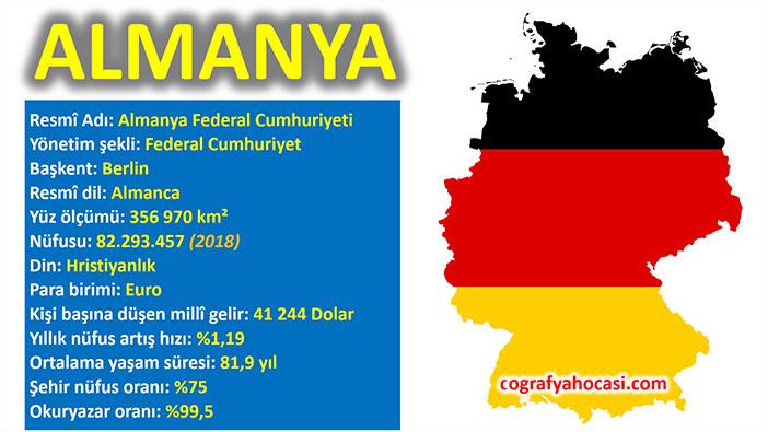 Almanya Slayt