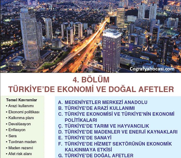 Mekansal Bir Sentez Türkiye