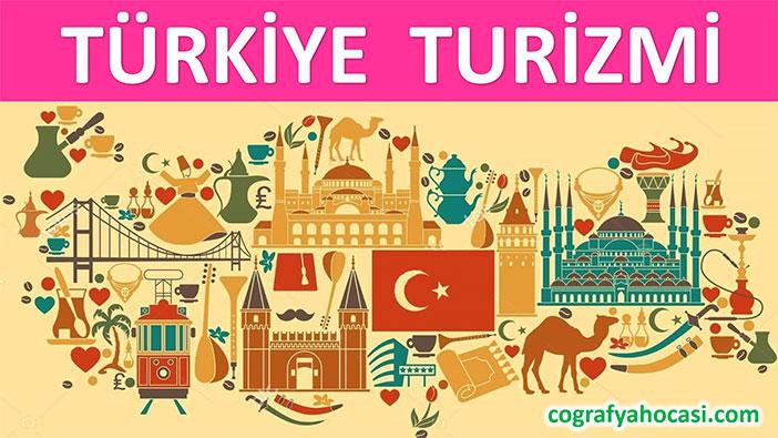 Türkiye Turizmi Slayt
