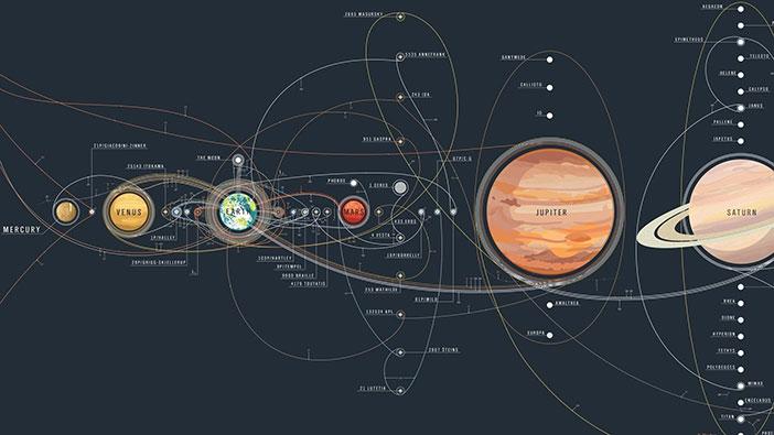 En büyük gezegen