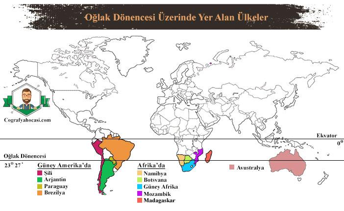 Oğlak Dönencesi üzerinde yer alan ülkeler haritası