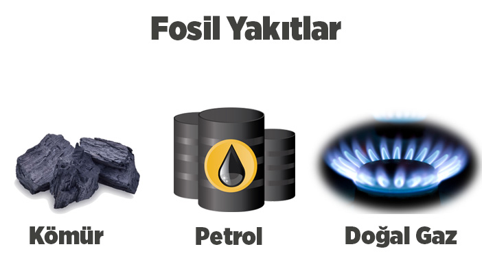 Fosil yakıt nedir