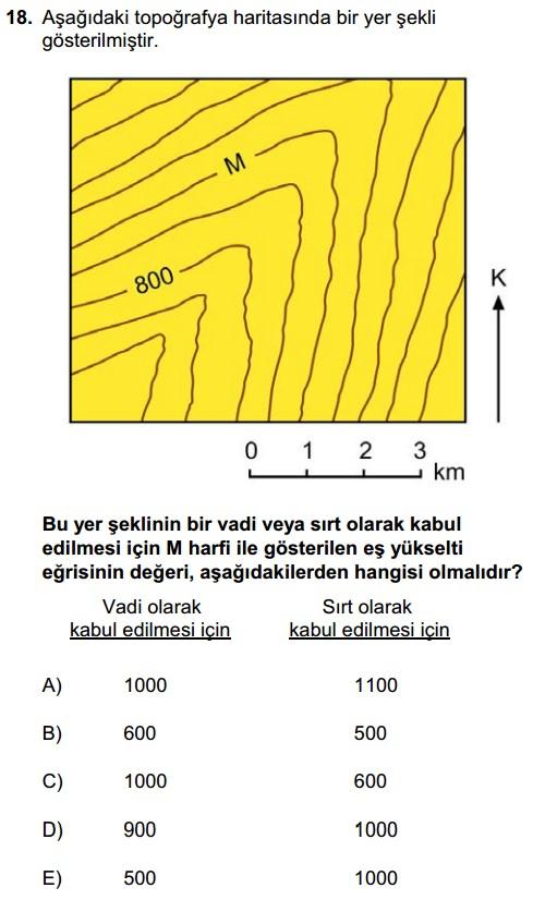 Ygs Coğrafya 18. Soru