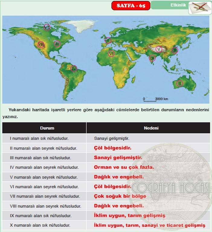 Nüfus ve Nüfus Piramitleri Etkinlik Sayfa 65