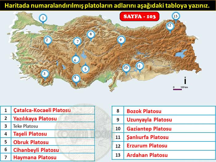 Türkiye'nin Yer Şekilleri Etkinlik Sayfa 103