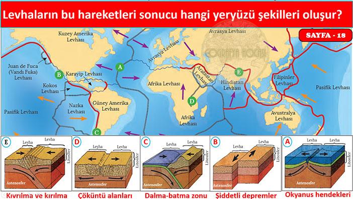 Dünya'nın Tektonik Oluşumu Uygulama Cevapları