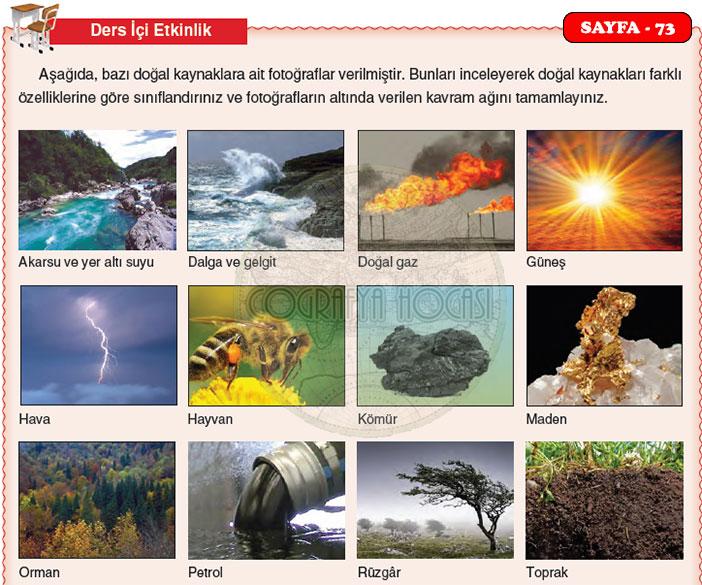 Ekonomik Faaliyetler ve Doğal Kaynaklar Etkinlik Sayfa 73