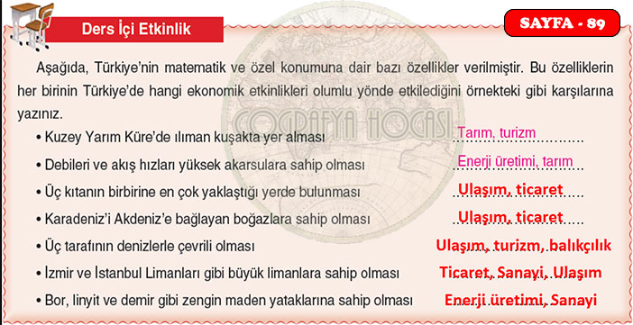 Mekansal Bir Sentez Anadolu Etkinlik Sayfa 89