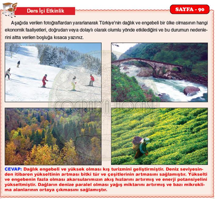 Mekansal Bir Sentez Anadolu Etkinlik Sayfa 90