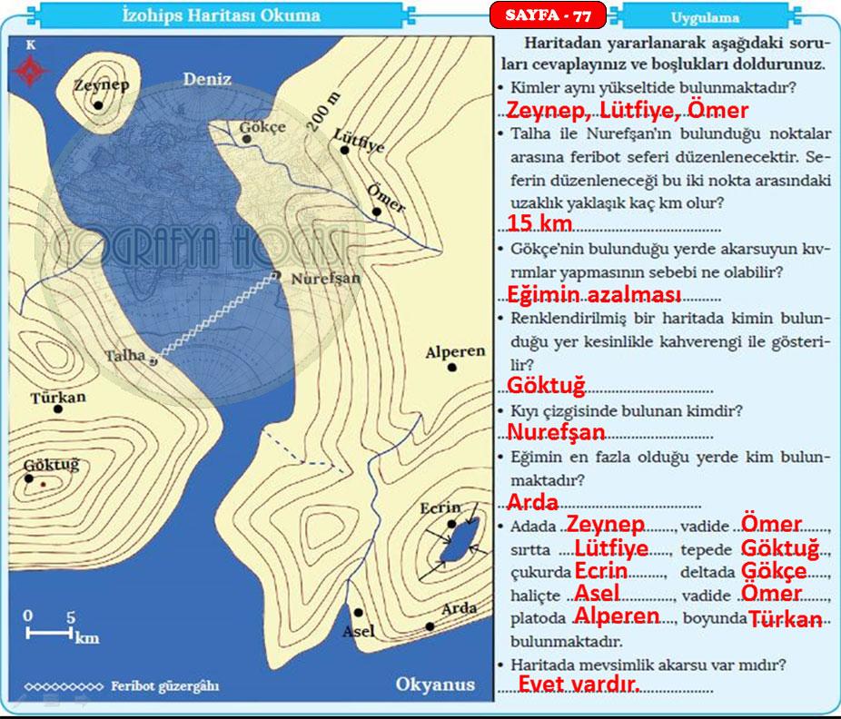 Harita Bilgisi Sayfa 77 Uygulama Cevapları