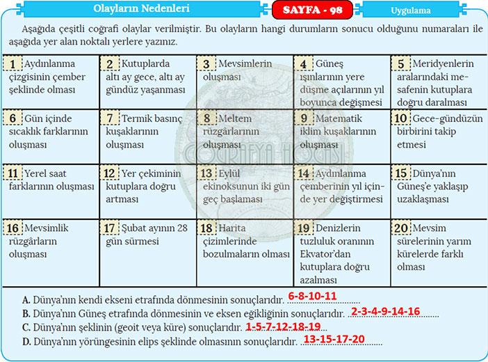 Dünya'nın Şekli ve Hareketleri Sayfa 98 Uygulama Cevapları