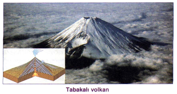 tabakalı-volkan