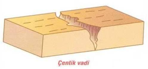Çentik-Vadi