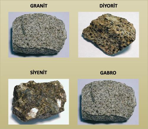 Mineral kaynakları ve sınıflandırılması