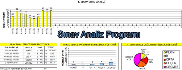 Sınav analiz programı