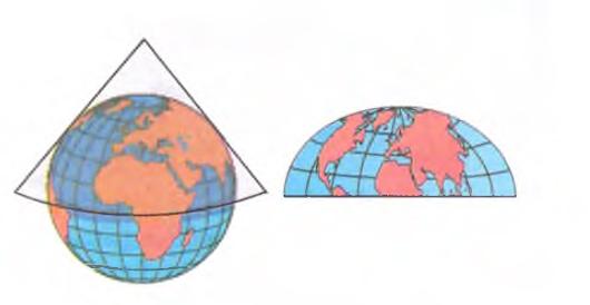 konik-projeksiyon