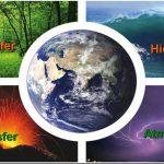 Doğa ve İnsan Testi Çöz I